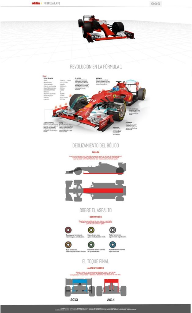 The F1