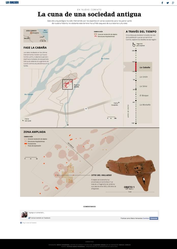 Cuna de una sociedad antigua. Especial en nacion.com sobre los descubrimientos en el sitio arqueológico Nuevo Corinto.