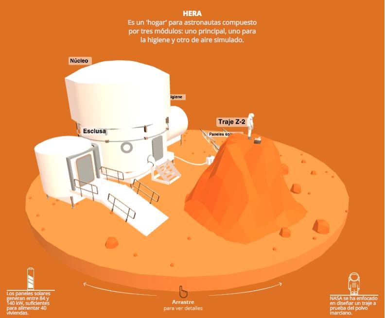 Martian tech