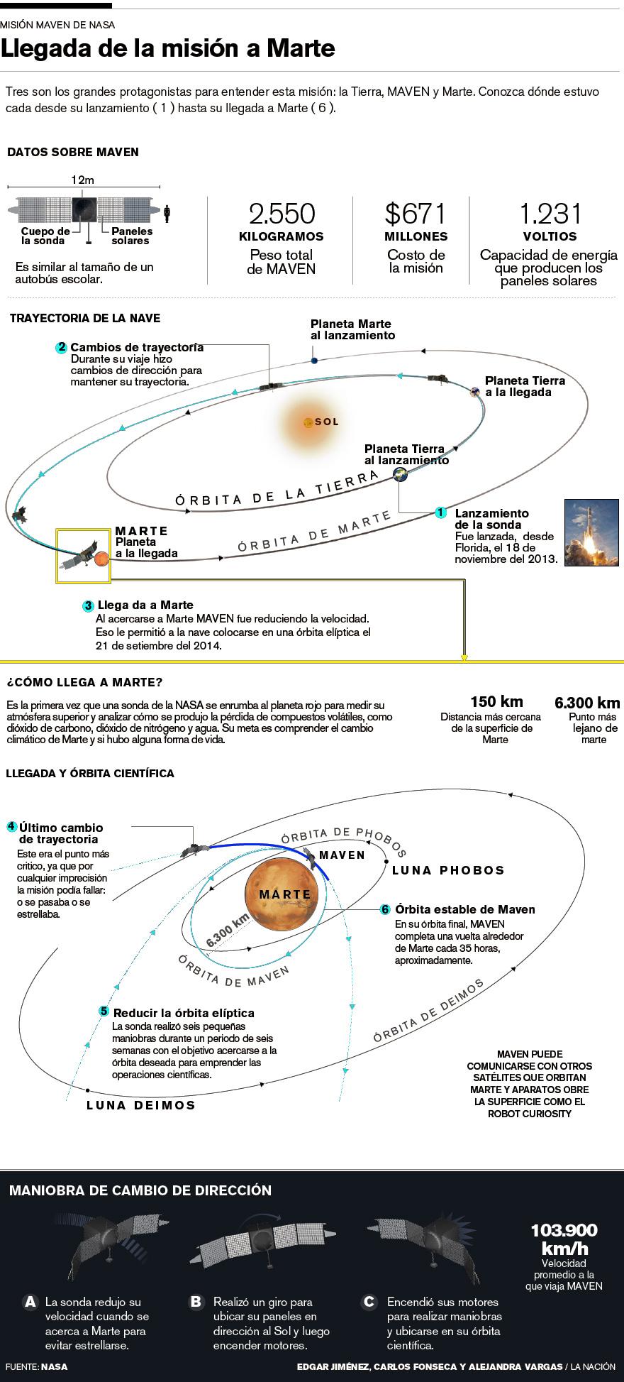 MAVEN-Marte_LNCIMA20151105_0084_1