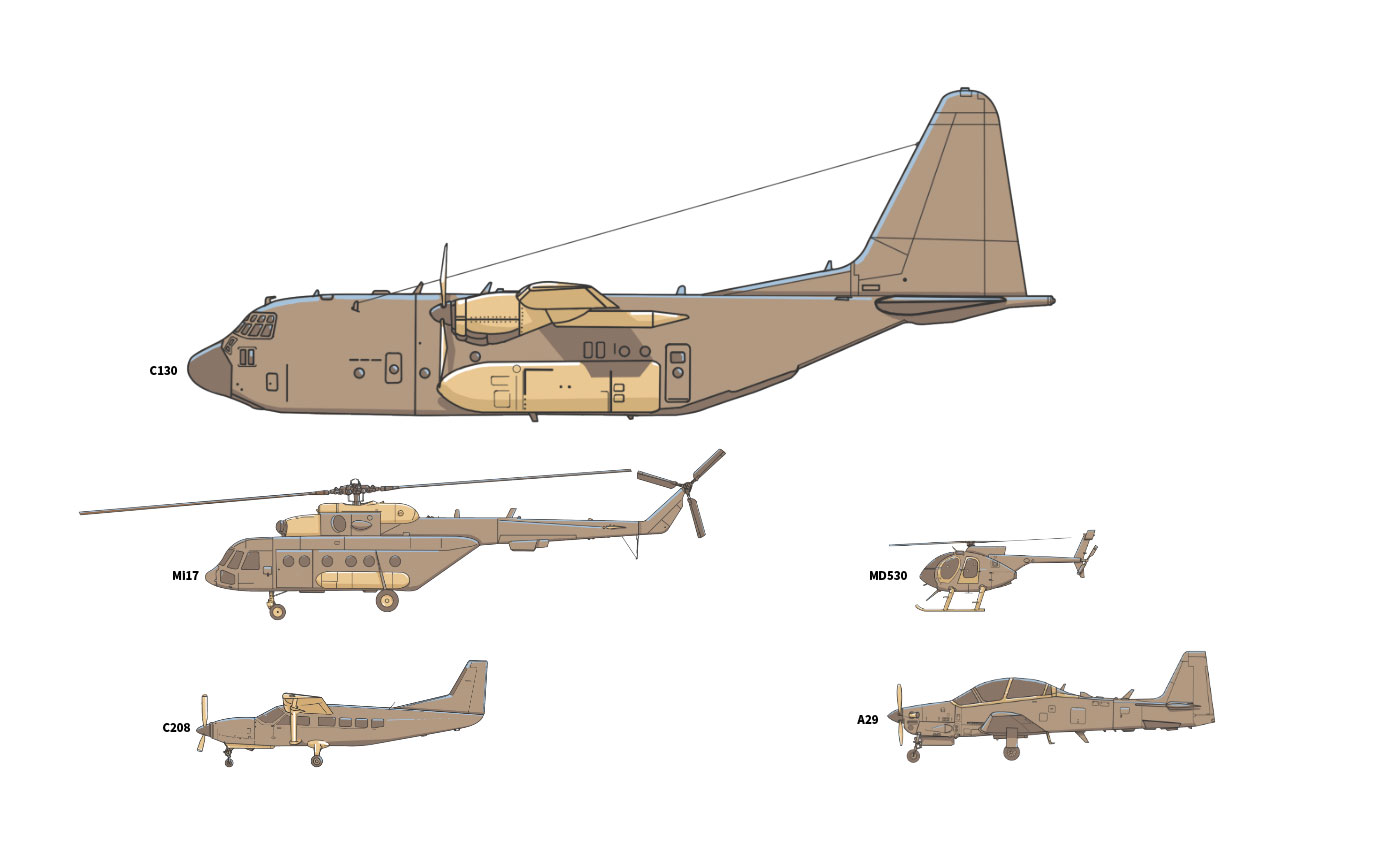Hercules C130, Mi17 Helicopter, MD530 Helicopter, A29 Tucano, C208
