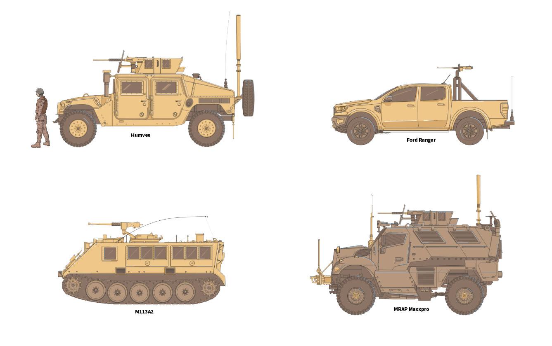 Humvee, Ford ranger, M113A2, MRAP vehicles.
