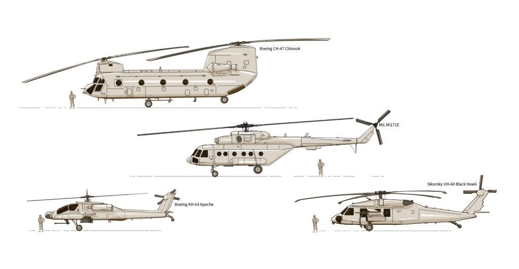 Boeing Chinook CH-47, Mi171E, Sikorsky UH-60, Black Hawk, Boeing AH-64 Apache